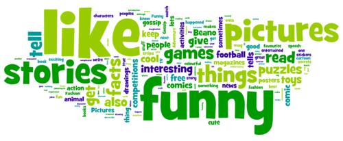 Fig5_wordcloud